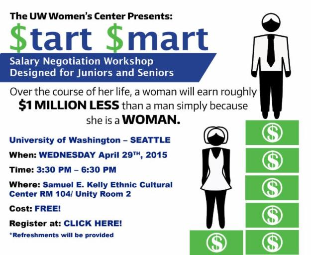 Smart Start Spring 2015 Salary Negotiation Workshop